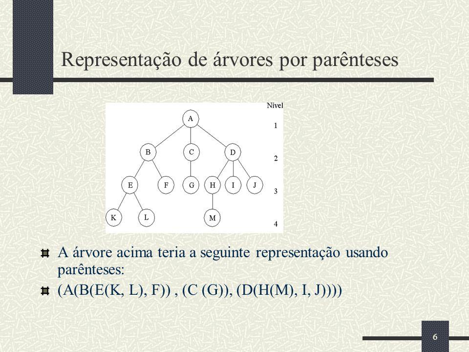 Representação de árvores por parênteses