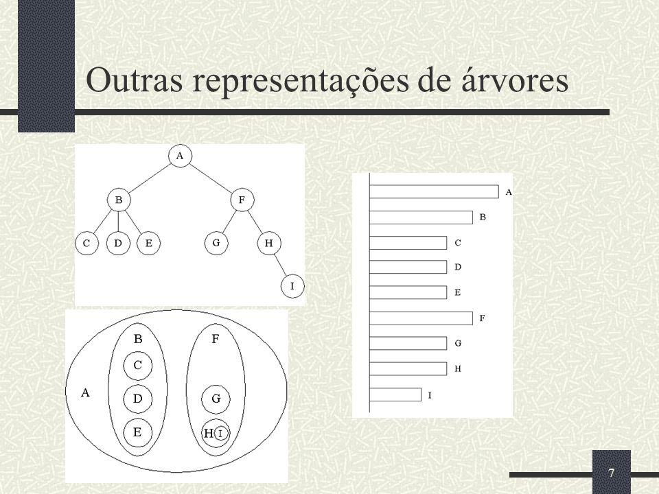 Outras representações de árvores