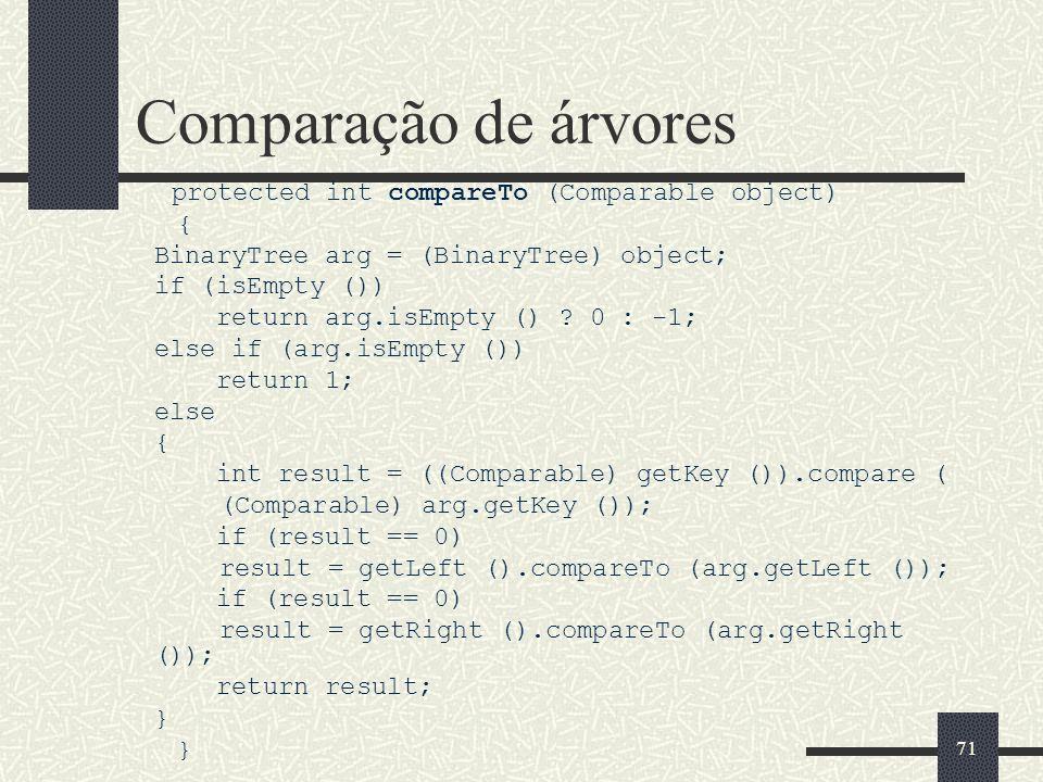 Comparação de árvores { BinaryTree arg = (BinaryTree) object;