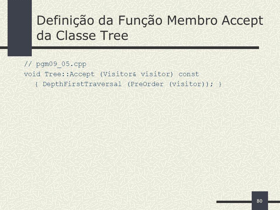 Definição da Função Membro Accept da Classe Tree