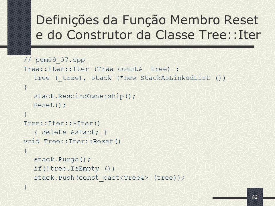 Definições da Função Membro Reset e do Construtor da Classe Tree::Iter