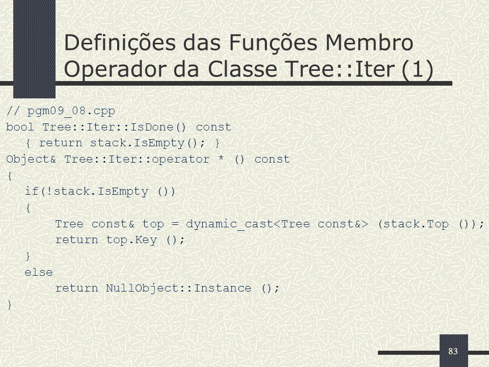 Definições das Funções Membro Operador da Classe Tree::Iter (1)
