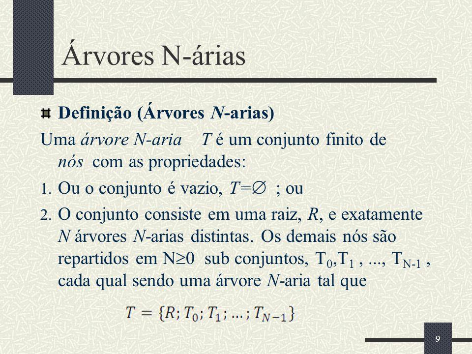 Árvores N-árias Definição (Árvores N-arias)