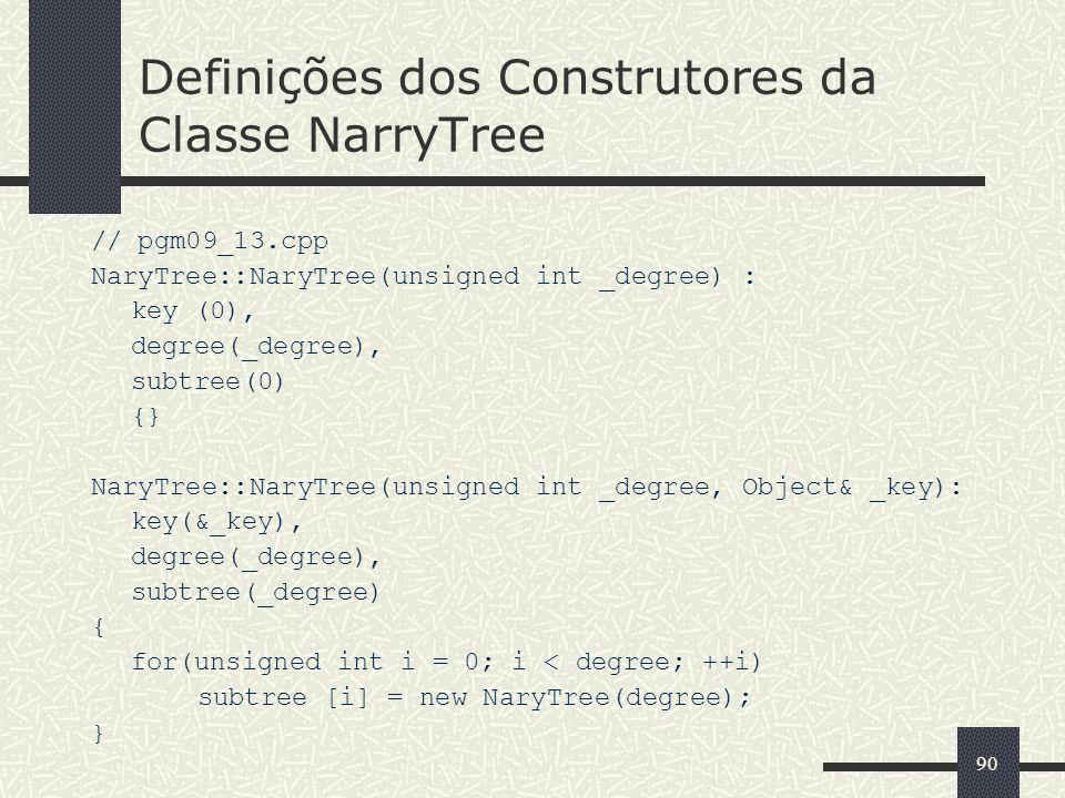 Definições dos Construtores da Classe NarryTree