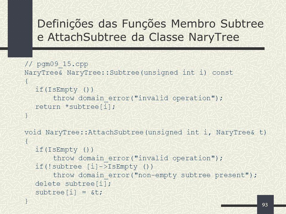 Definições das Funções Membro Subtree e AttachSubtree da Classe NaryTree