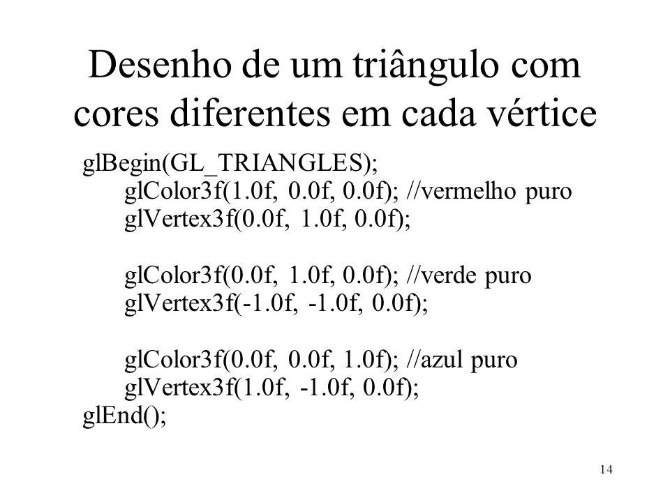 Desenho de um triângulo com cores diferentes em cada vértice
