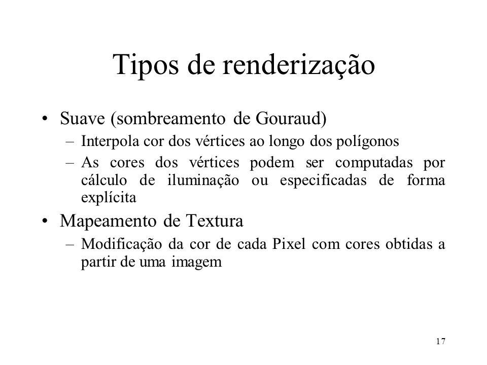 Tipos de renderização Suave (sombreamento de Gouraud)