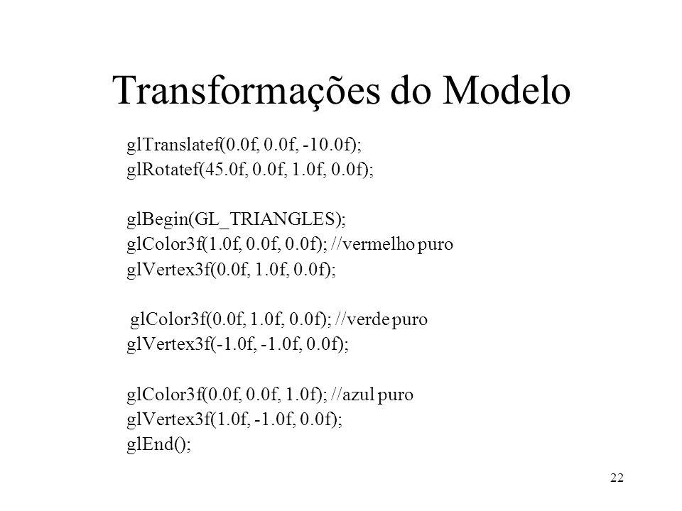 Transformações do Modelo