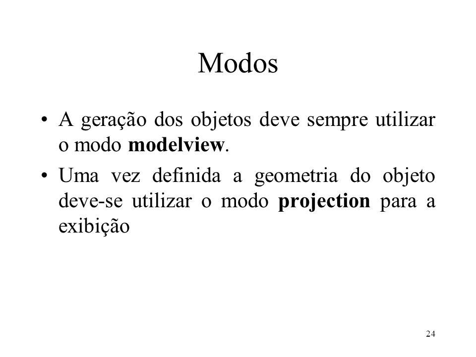 Modos A geração dos objetos deve sempre utilizar o modo modelview.
