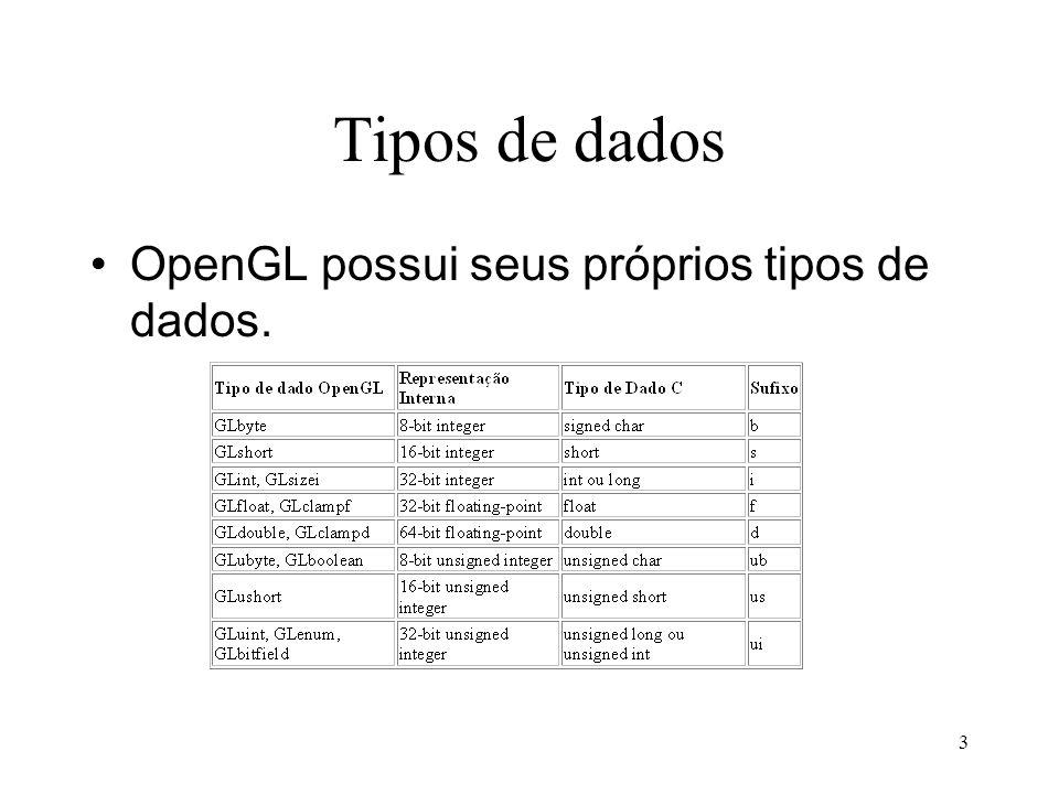 Tipos de dados OpenGL possui seus próprios tipos de dados.