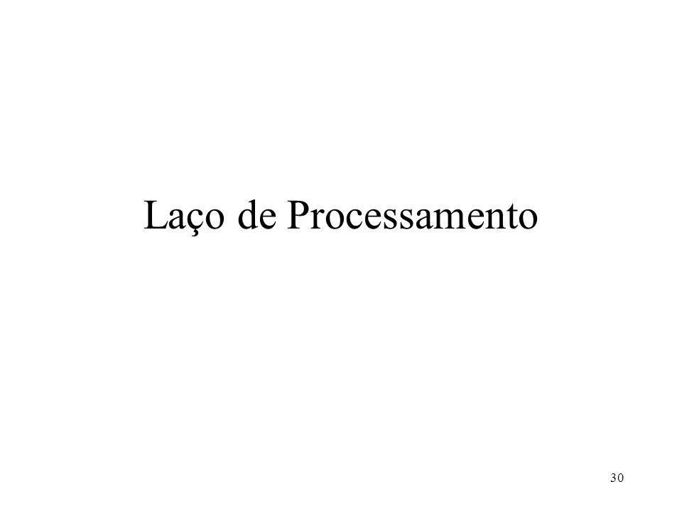 Laço de Processamento