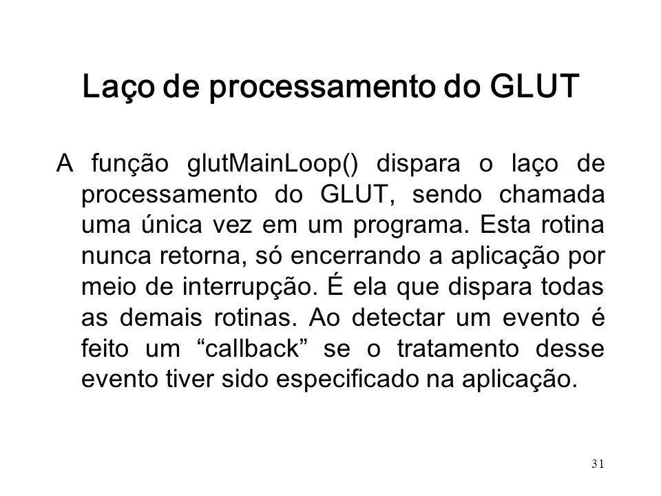 Laço de processamento do GLUT