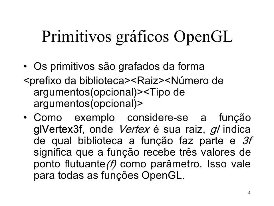 Primitivos gráficos OpenGL
