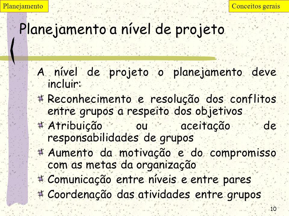 Planejamento a nível de projeto