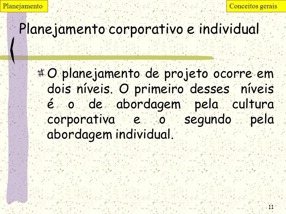 Planejamento corporativo e individual