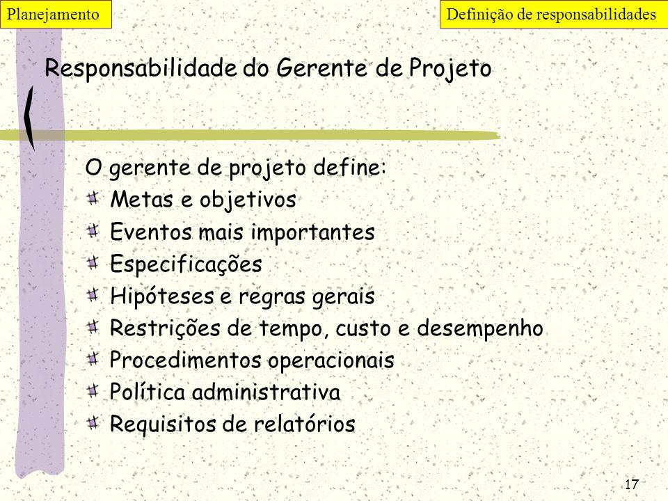 Responsabilidade do Gerente de Projeto