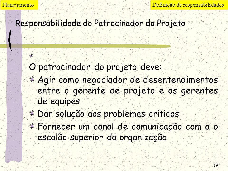 Responsabilidade do Patrocinador do Projeto