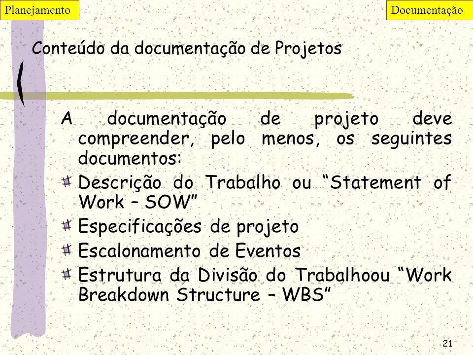 Conteúdo da documentação de Projetos