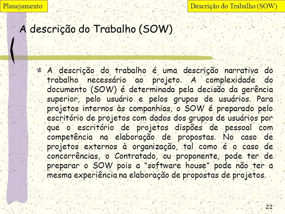 A descrição do Trabalho (SOW)