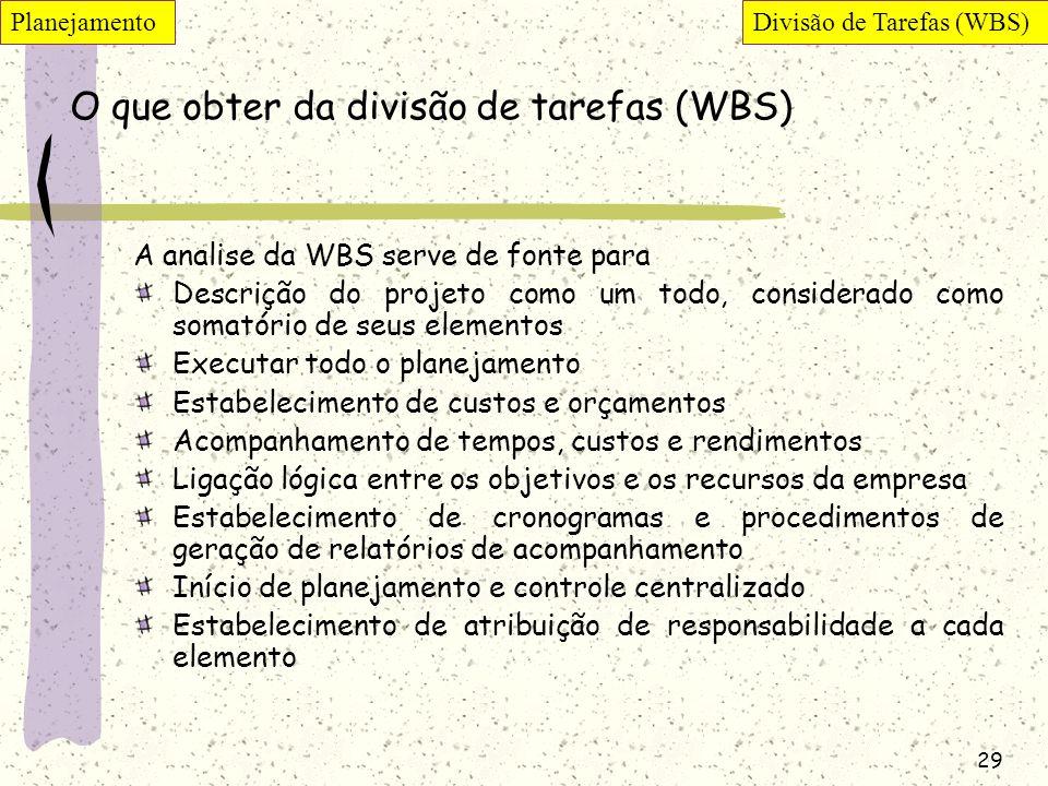 O que obter da divisão de tarefas (WBS)