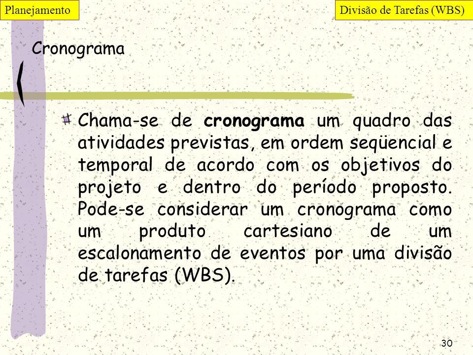 Planejamento Divisão de Tarefas (WBS) Cronograma.