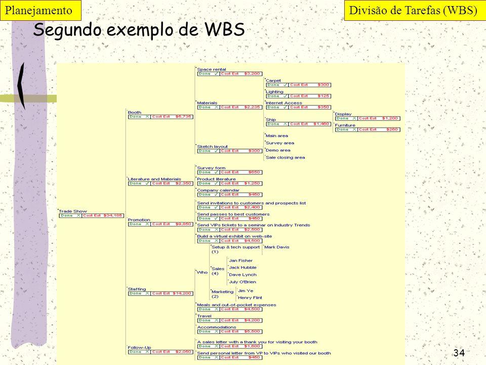 Planejamento Divisão de Tarefas (WBS) Segundo exemplo de WBS