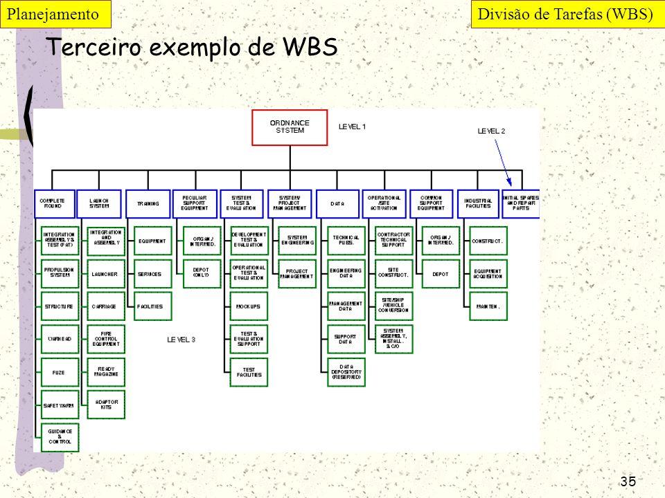 Terceiro exemplo de WBS