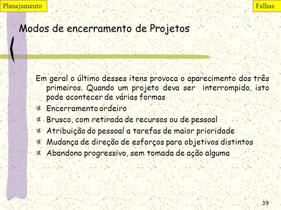 Modos de encerramento de Projetos
