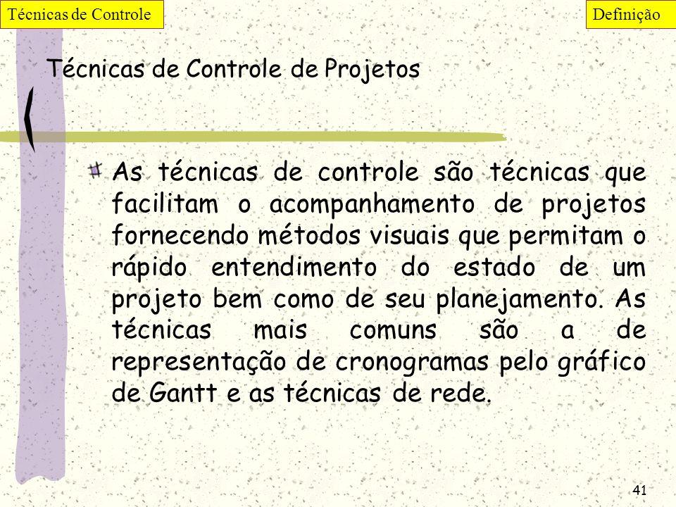 Técnicas de Controle de Projetos