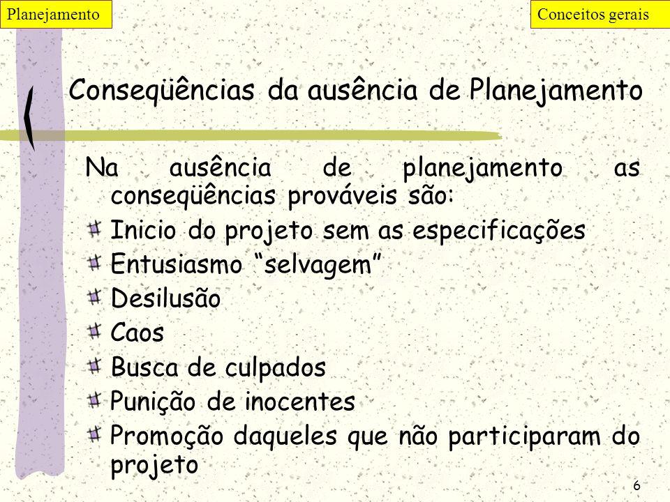 Conseqüências da ausência de Planejamento