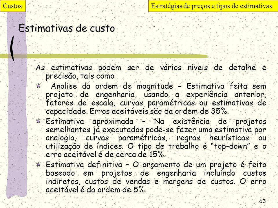 Custos Estratégias de preços e tipos de estimativas. Estimativas de custo.
