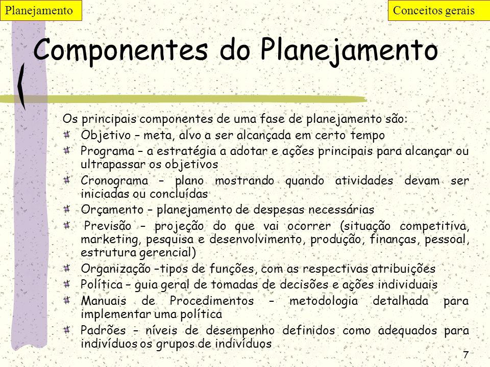 Componentes do Planejamento