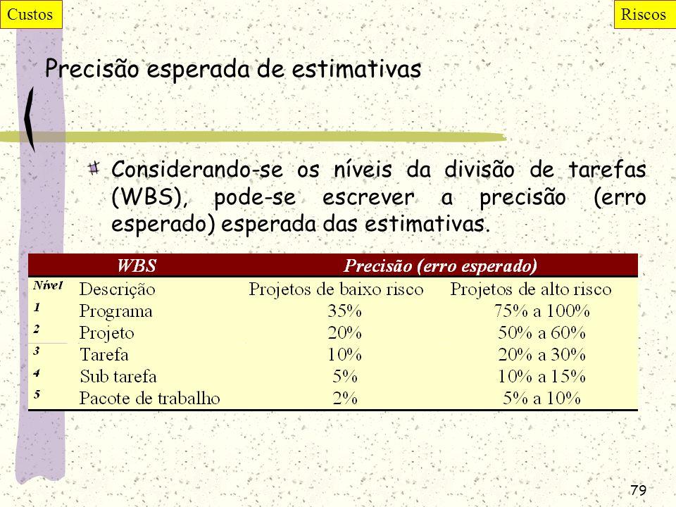 Precisão esperada de estimativas