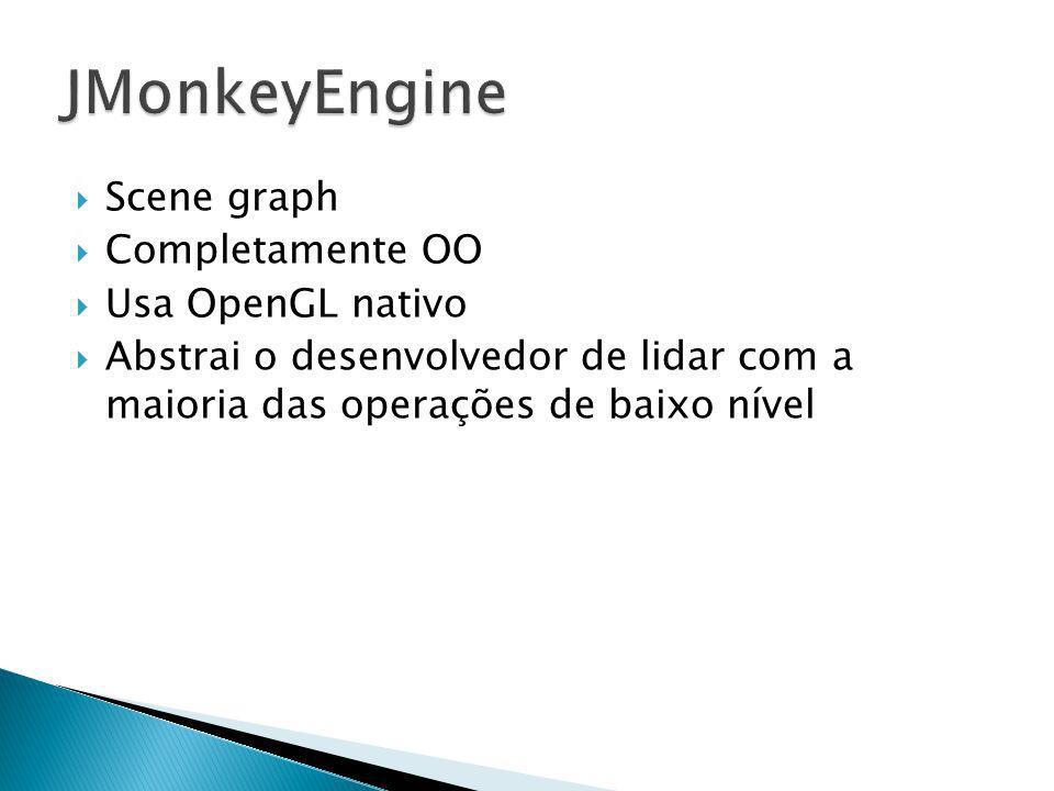 JMonkeyEngine Scene graph Completamente OO Usa OpenGL nativo