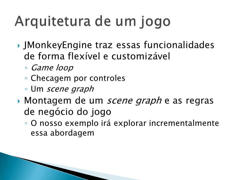 Arquitetura de um jogo JMonkeyEngine traz essas funcionalidades de forma flexível e customizável. Game loop.