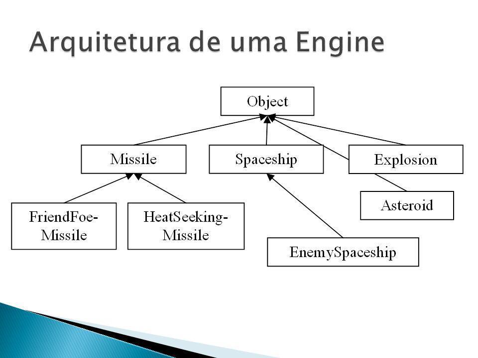 Arquitetura de uma Engine