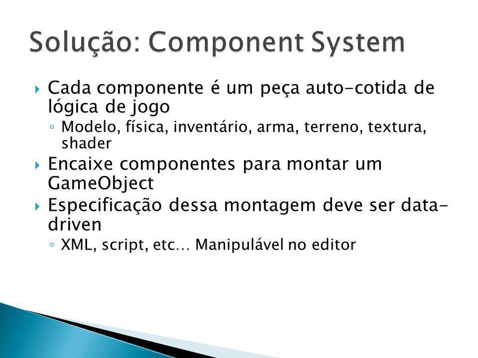 Solução: Component System