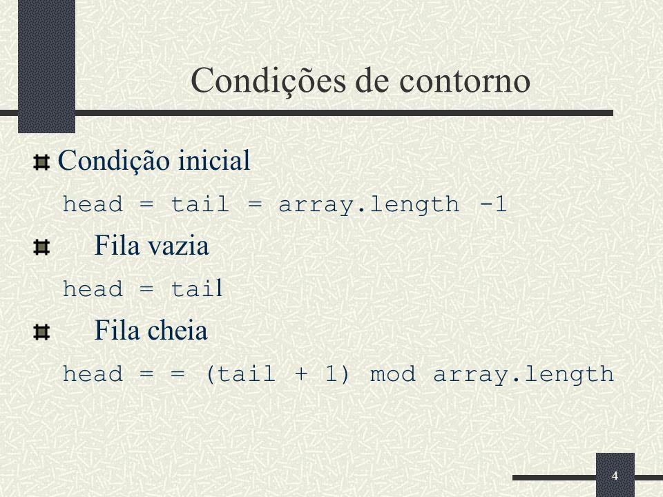 Condições de contorno Condição inicial head = tail = array.length -1