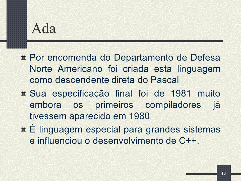 Ada Por encomenda do Departamento de Defesa Norte Americano foi criada esta linguagem como descendente direta do Pascal.