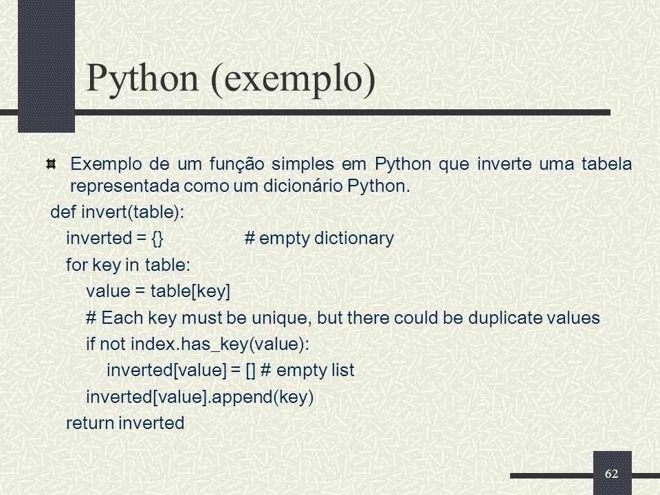 Python (exemplo) Exemplo de um função simples em Python que inverte uma tabela representada como um dicionário Python.
