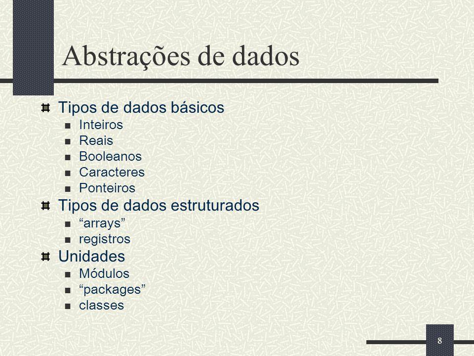 Abstrações de dados Tipos de dados básicos Tipos de dados estruturados