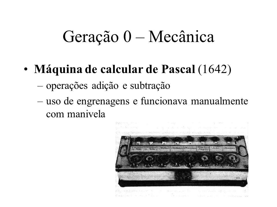 Geração 0 – Mecânica Máquina de calcular de Pascal (1642)