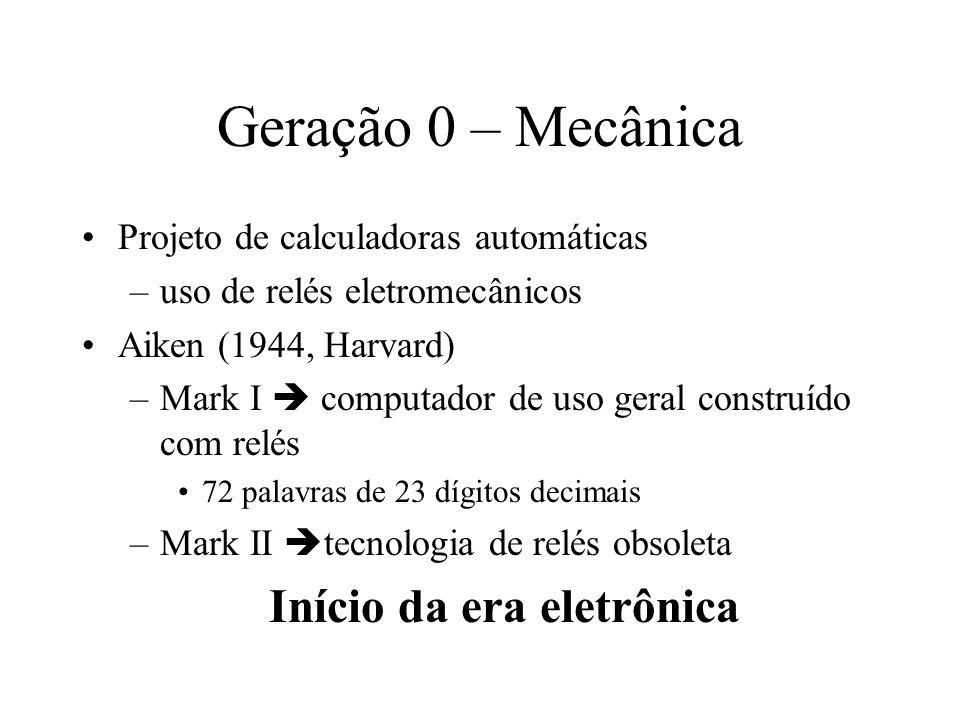 Início da era eletrônica