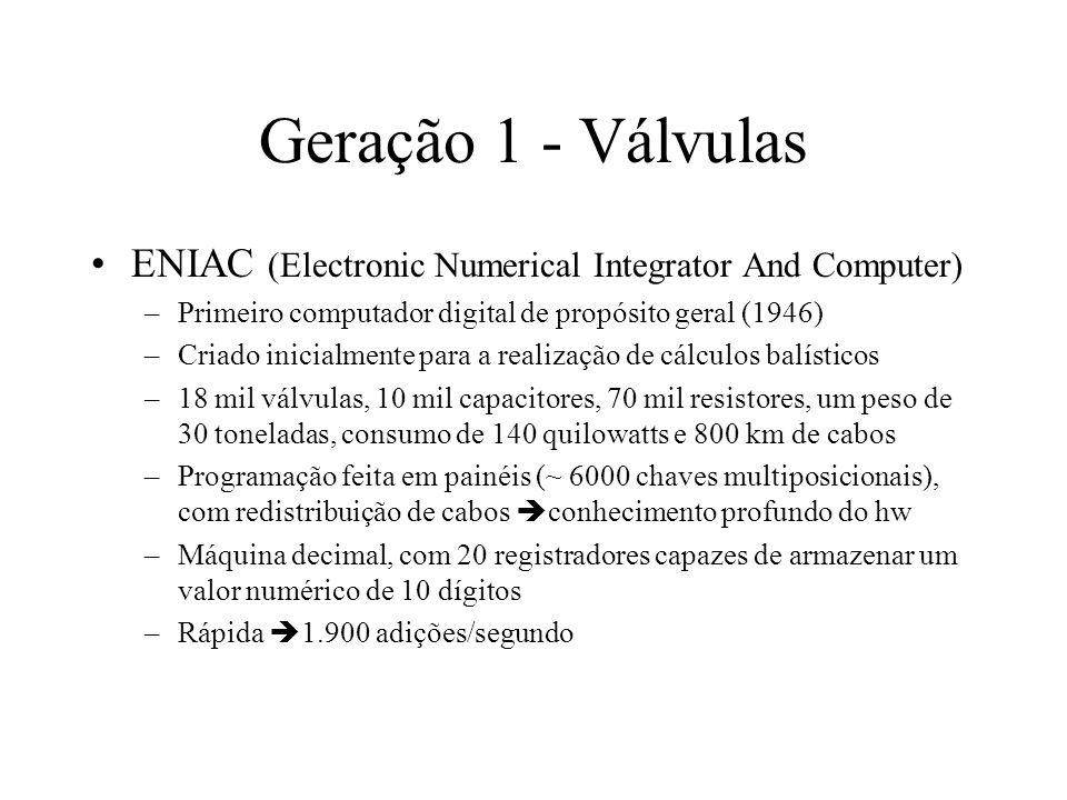 Geração 1 - Válvulas ENIAC (Electronic Numerical Integrator And Computer) Primeiro computador digital de propósito geral (1946)
