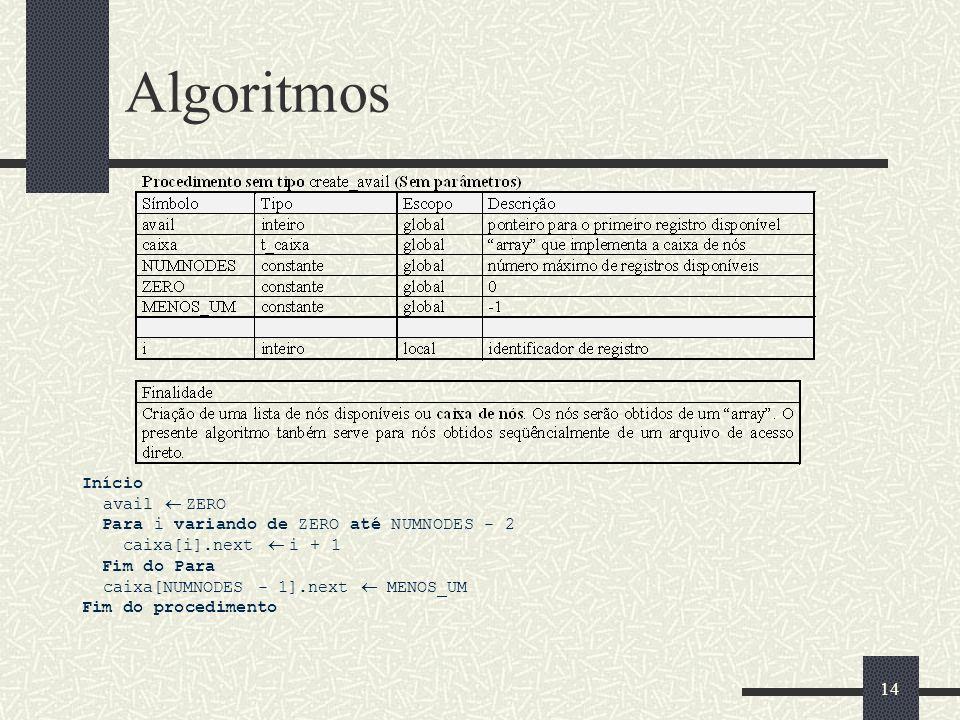 Algoritmos Início avail  ZERO