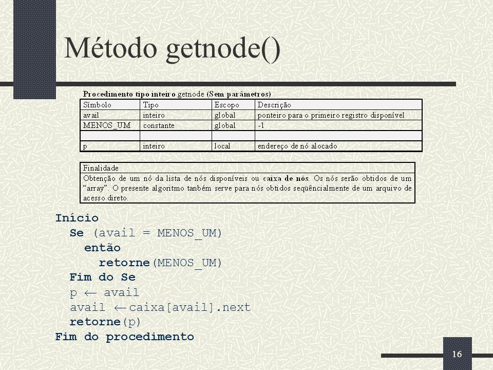 Método getnode() Início Se (avail = MENOS_UM) então retorne(MENOS_UM)
