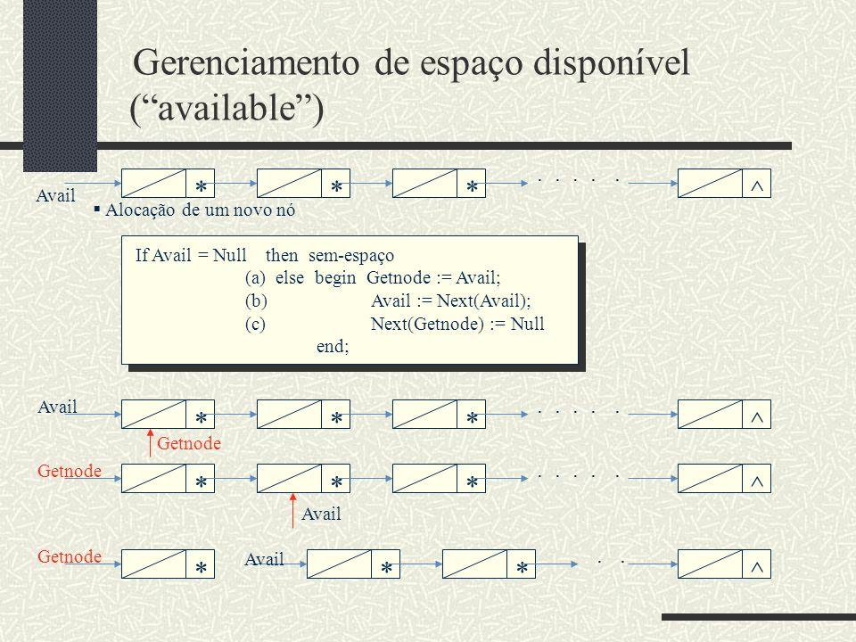 Gerenciamento de espaço disponível ( available )