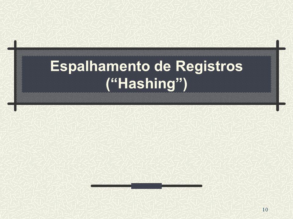 Espalhamento de Registros ( Hashing )