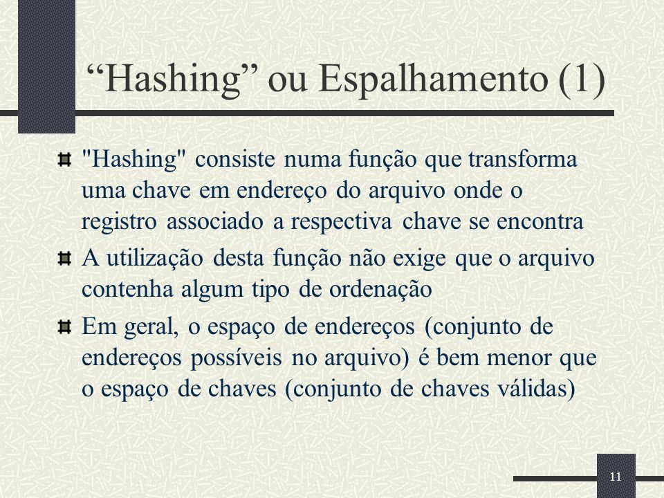 Hashing ou Espalhamento (1)