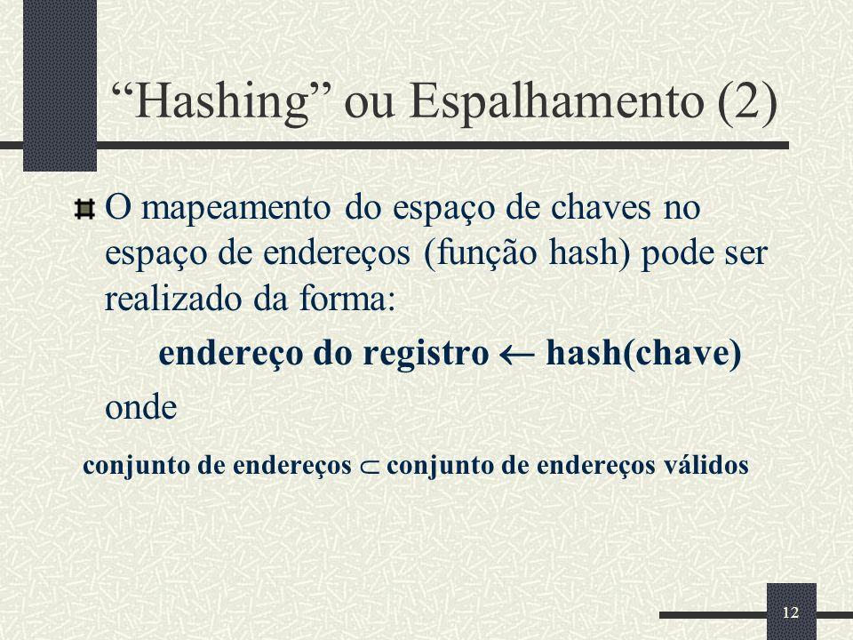 Hashing ou Espalhamento (2)